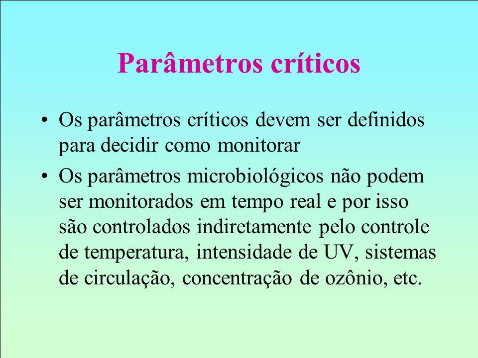 Os parâmetros críticos devem ser definidos para decidir como monitorar Os parâmetros microbiológicos não podem ser monitorados em tempo real e por iss