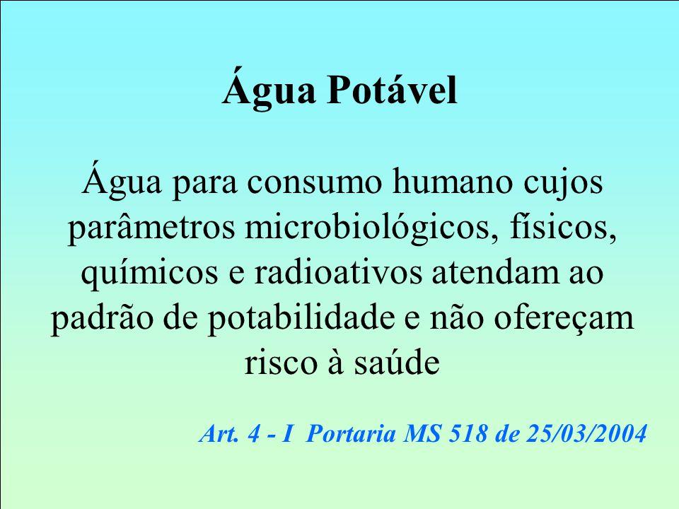 Água Potável Água para consumo humano cujos parâmetros microbiológicos, físicos, químicos e radioativos atendam ao padrão de potabilidade e não ofereç