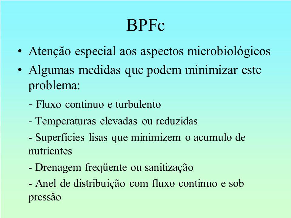 Atenção especial aos aspectos microbiológicos Algumas medidas que podem minimizar este problema: - Fluxo continuo e turbulento - Temperaturas elevadas