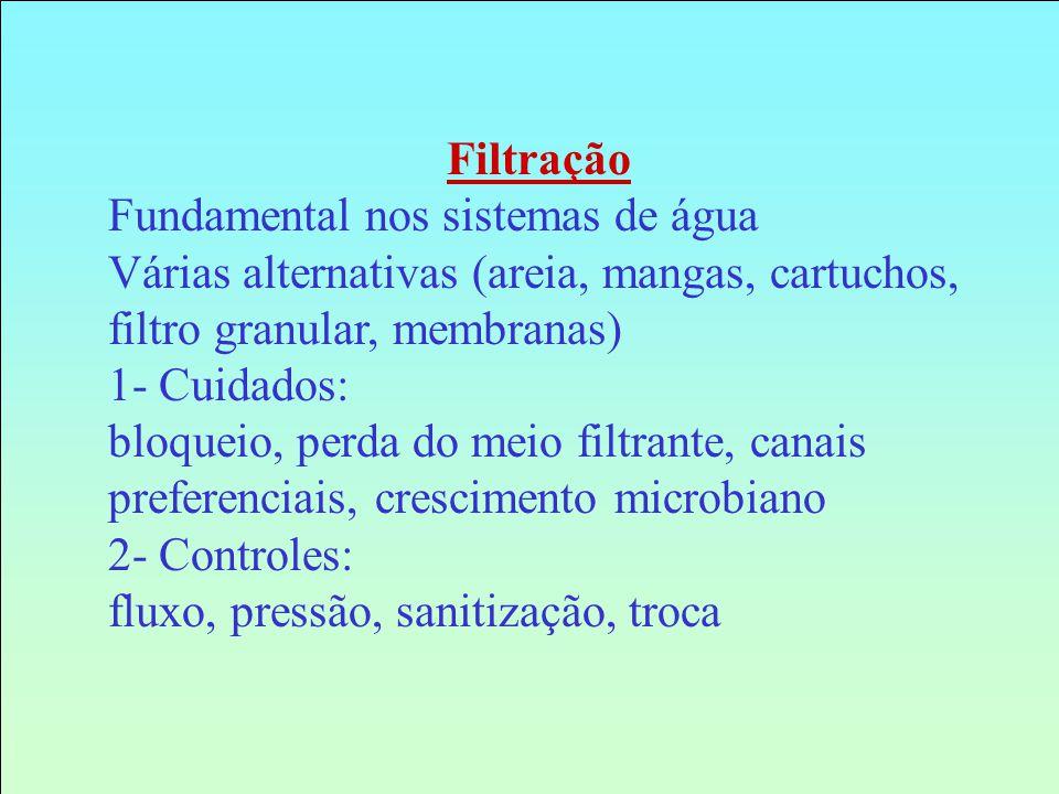 Filtração Fundamental nos sistemas de água Várias alternativas (areia, mangas, cartuchos, filtro granular, membranas) 1- Cuidados: bloqueio, perda do