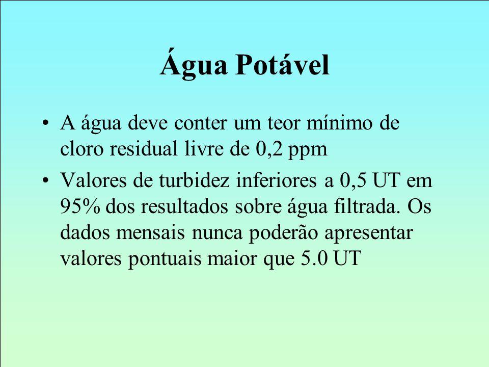 A água deve conter um teor mínimo de cloro residual livre de 0,2 ppm Valores de turbidez inferiores a 0,5 UT em 95% dos resultados sobre água filtrada