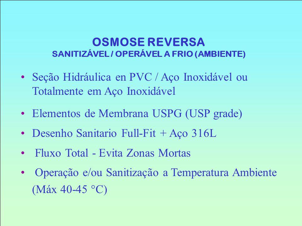 OSMOSE REVERSA SANITIZÁVEL / OPERÁVEL A FRIO (AMBIENTE) Seção Hidráulica en PVC / Aço Inoxidável ou Totalmente em Aço Inoxidável Elementos de Membrana