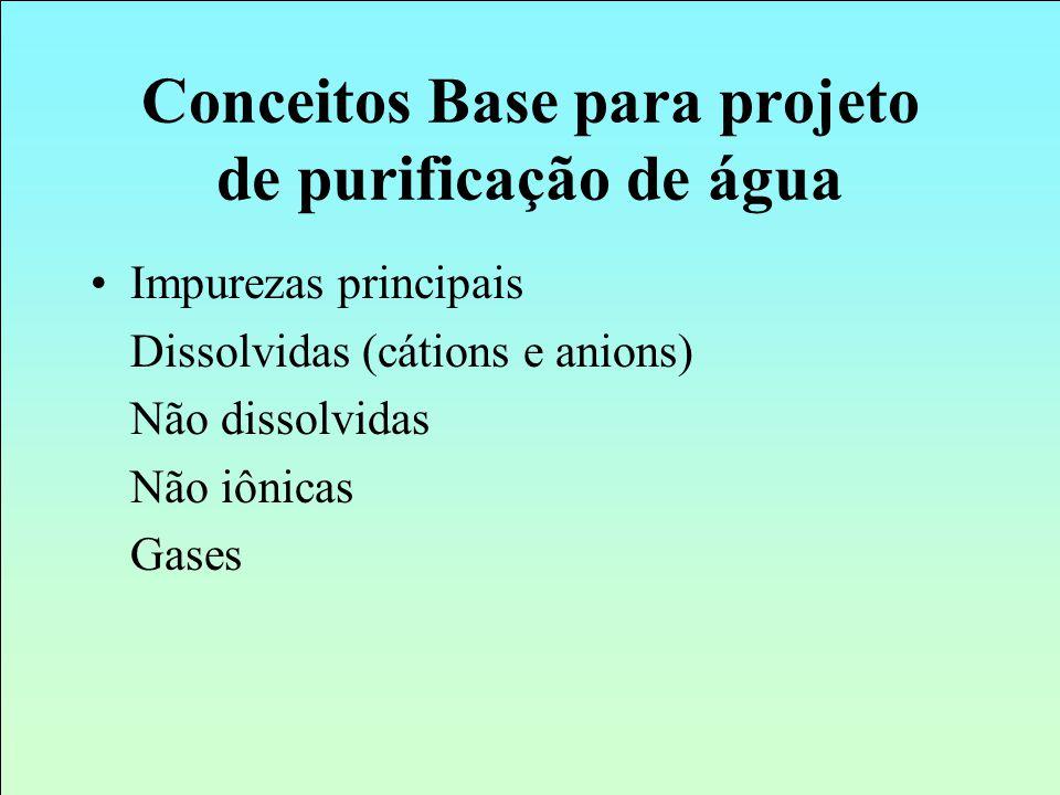 Conceitos Base para projeto de purificação de água Impurezas principais Dissolvidas (cátions e anions) Não dissolvidas Não iônicas Gases
