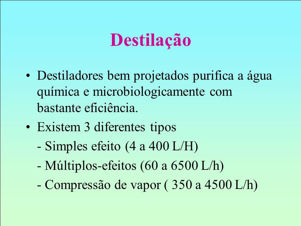 Destilação Destiladores bem projetados purifica a água química e microbiologicamente com bastante eficiência. Existem 3 diferentes tipos - Simples efe