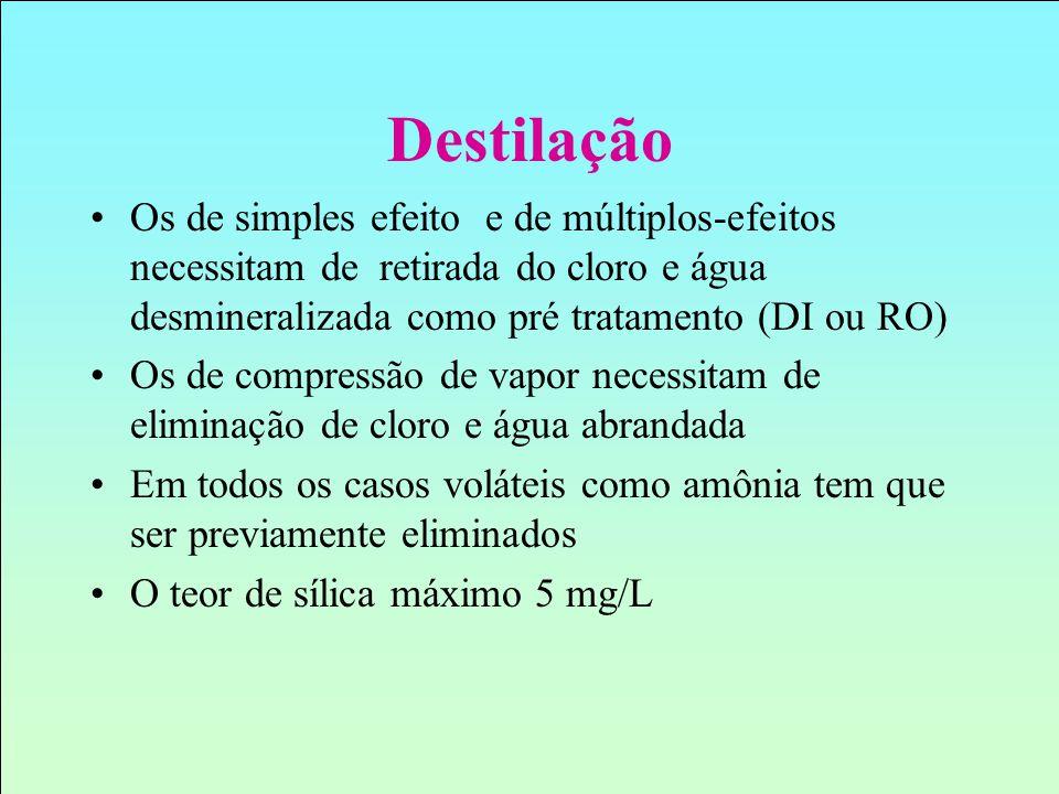 Os de simples efeito e de múltiplos-efeitos necessitam de retirada do cloro e água desmineralizada como pré tratamento (DI ou RO) Os de compressão de