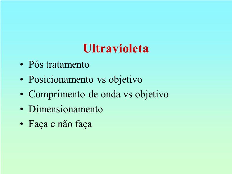 Ultravioleta Pós tratamento Posicionamento vs objetivo Comprimento de onda vs objetivo Dimensionamento Faça e não faça