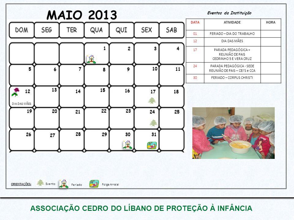 MAIO 2013 Eventos da Instituição DATAATIVIDADEHORA 01FERIADO – DIA DO TRABALHO 12DIA DAS MÃES 17PARADA PEDAGÓGICA + REUNIÃO DE PAIS CEDRINHO 5 E VERA