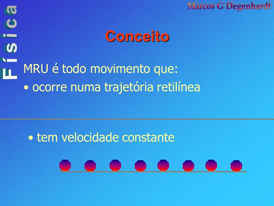 Conceito MRU é todo movimento que: ocorre numa trajetória retilínea tem velocidade constante