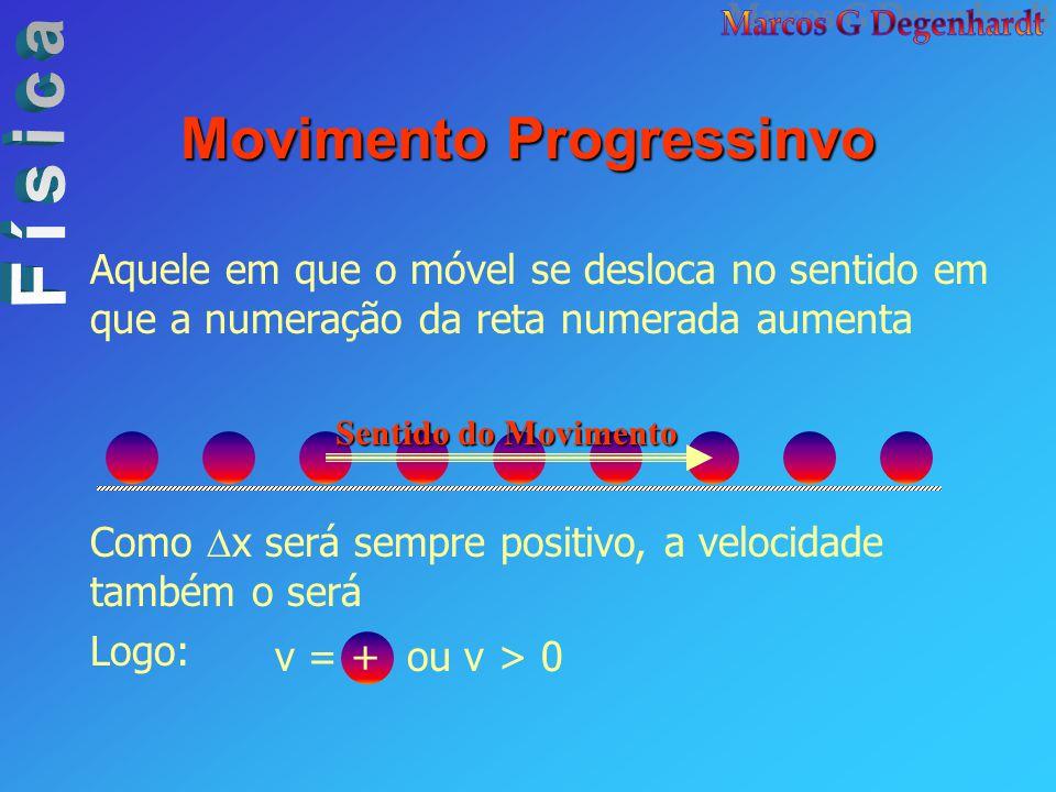 Movimento Progressinvo Aquele em que o móvel se desloca no sentido em que a numeração da reta numerada aumenta Como  x será sempre positivo, a veloci