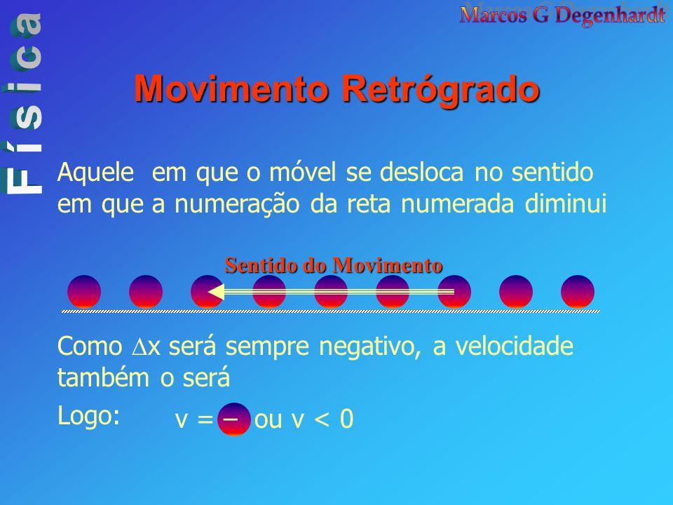 Movimento Retrógrado Aquele em que o móvel se desloca no sentido em que a numeração da reta numerada diminui Como  x será sempre negativo, a velocida