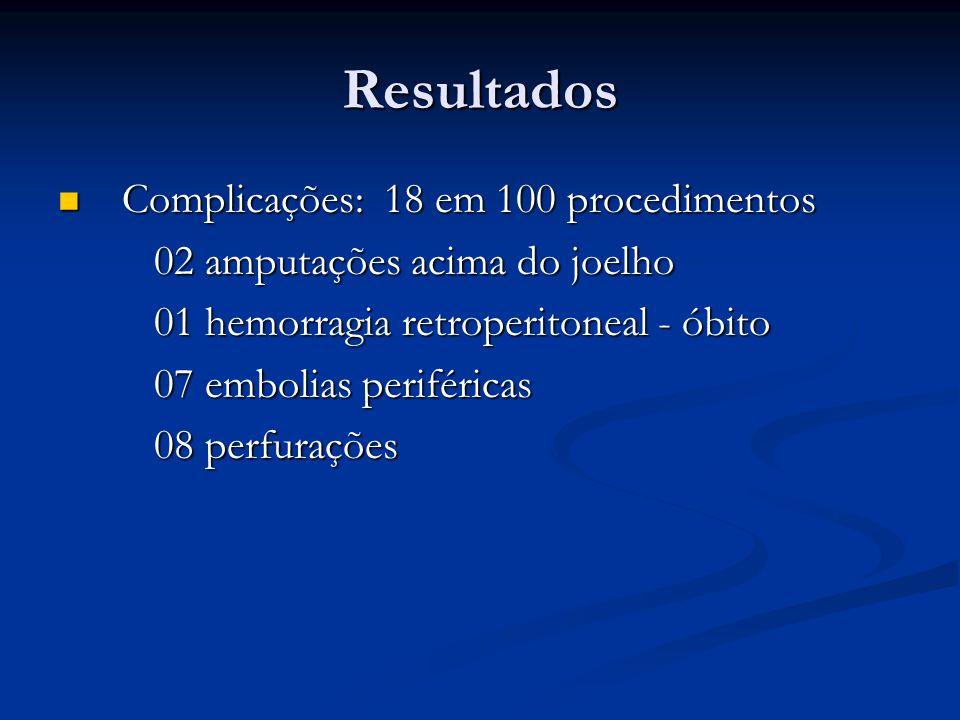 Resultados Complicações: 18 em 100 procedimentos Complicações: 18 em 100 procedimentos 02 amputações acima do joelho 02 amputações acima do joelho 01 hemorragia retroperitoneal - óbito 01 hemorragia retroperitoneal - óbito 07 embolias periféricas 07 embolias periféricas 08 perfurações 08 perfurações