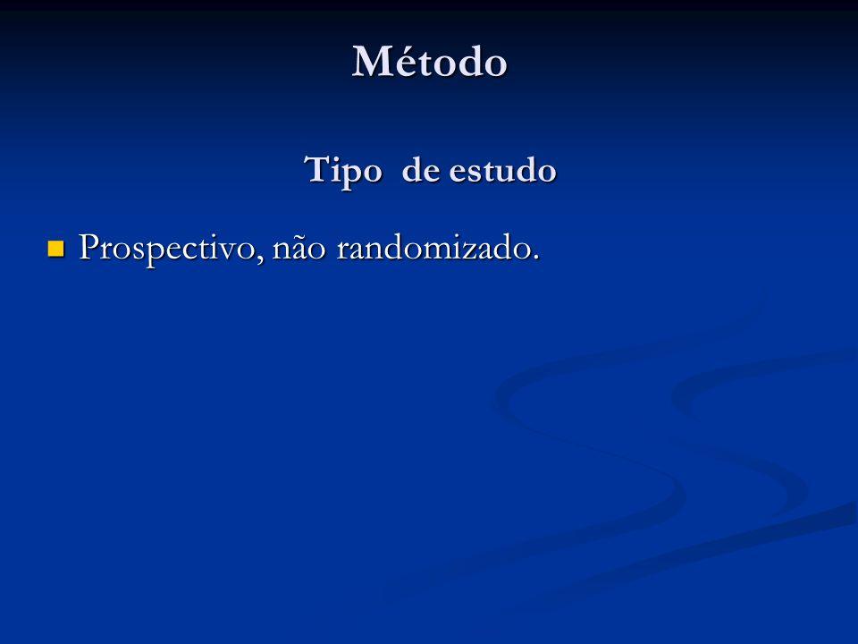Método Tipo de estudo Prospectivo, não randomizado. Prospectivo, não randomizado.