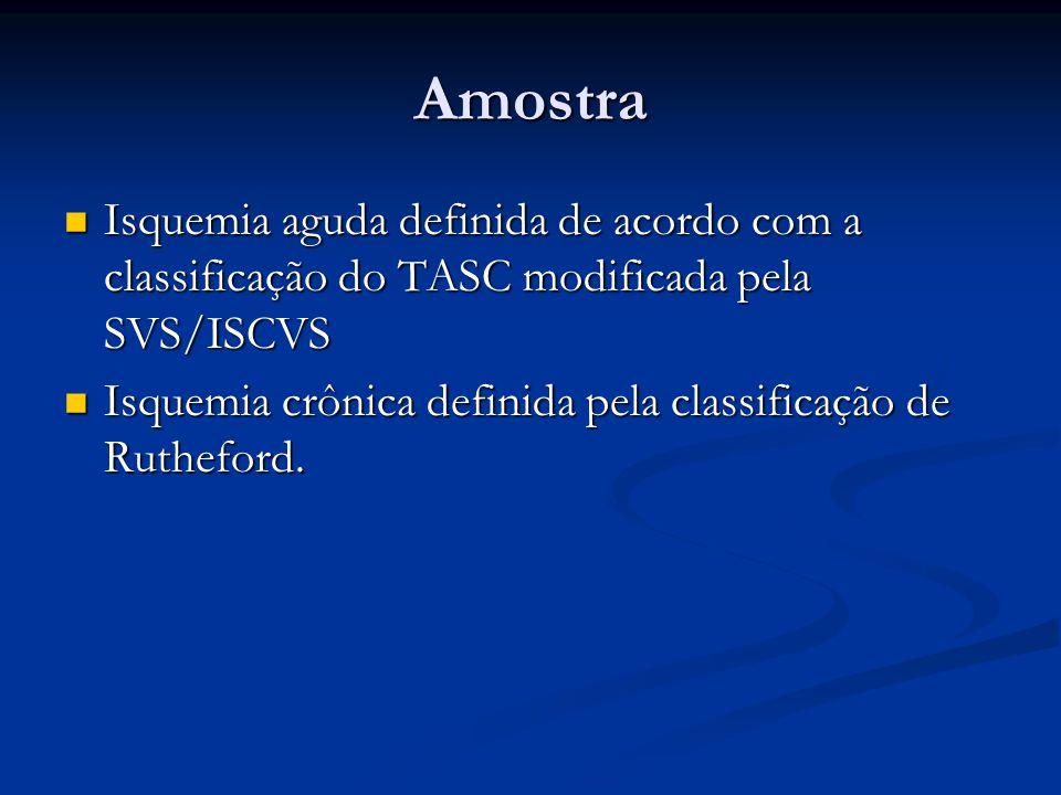 Amostra Isquemia aguda definida de acordo com a classificação do TASC modificada pela SVS/ISCVS Isquemia aguda definida de acordo com a classificação do TASC modificada pela SVS/ISCVS Isquemia crônica definida pela classificação de Rutheford.