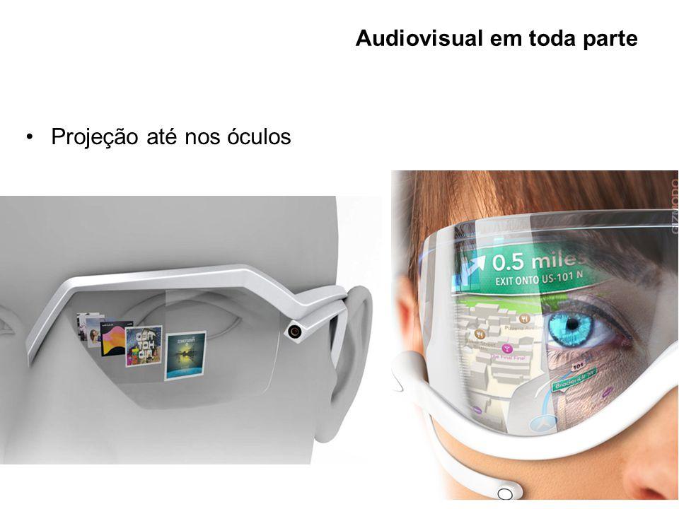 Audiovisual em toda parte Projeção até nos óculos