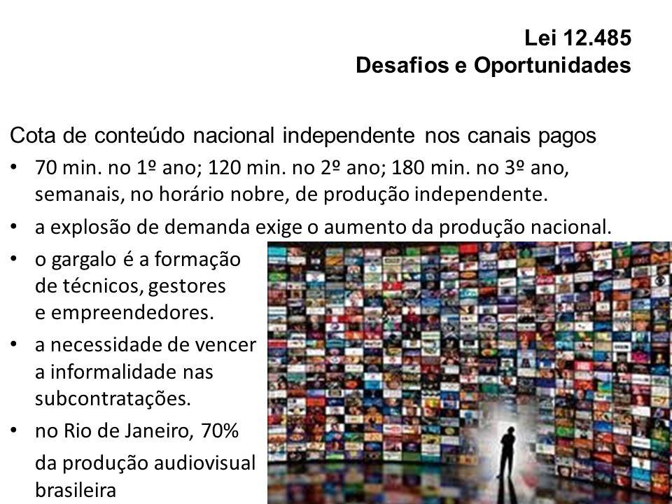 Lei 12.485 Desafios e Oportunidades Cota de conteúdo nacional independente nos canais pagos 70 min. no 1º ano; 120 min. no 2º ano; 180 min. no 3º ano,