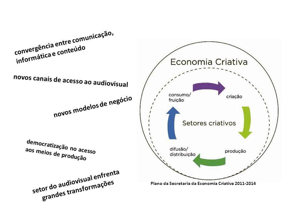 Plano da Secretaria da Economia Criativa 2011-2014 setor do audiovisual enfrenta grandes transformações novos canais de acesso ao audiovisual convergê