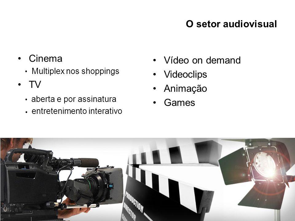 O setor audiovisual Cinema Multiplex nos shoppings TV aberta e por assinatura entretenimento interativo... Vídeo on demand Videoclips Animação Games