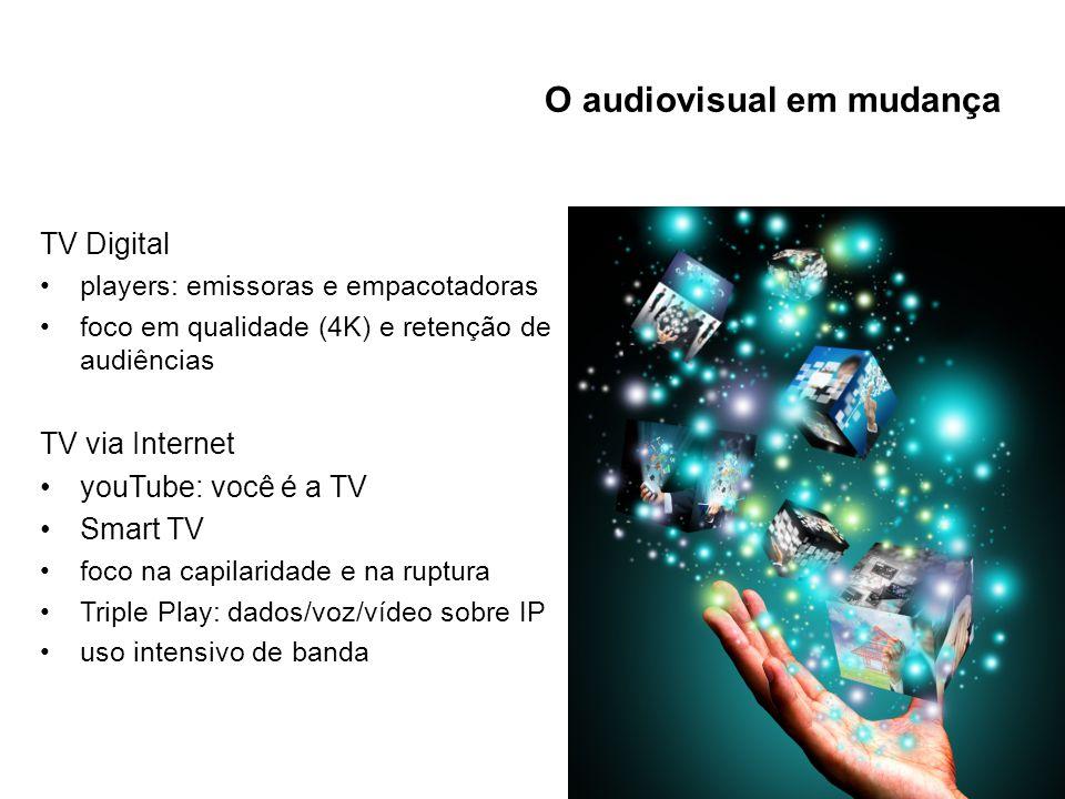 O audiovisual em mudança TV Digital players: emissoras e empacotadoras foco em qualidade (4K) e retenção de audiências TV via Internet youTube: você é