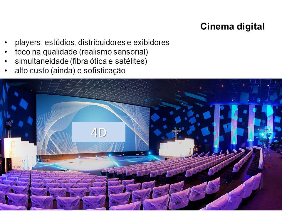 Cinema digital 4D players: estúdios, distribuidores e exibidores foco na qualidade (realismo sensorial) simultaneidade (fibra ótica e satélites) alto
