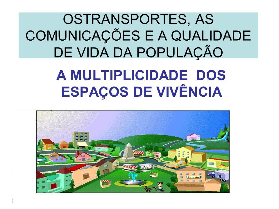 OSTRANSPORTES, AS COMUNICAÇÕES E A QUALIDADE DE VIDA DA POPULAÇÃO A MULTIPLICIDADE DOS ESPAÇOS DE VIVÊNCIA
