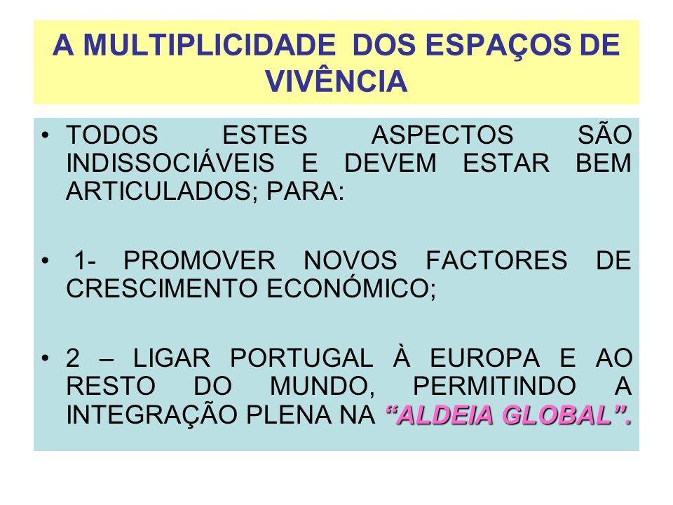 A MULTIPLICIDADE DOS ESPAÇOS DE VIVÊNCIA TODOS ESTES ASPECTOS SÃO INDISSOCIÁVEIS E DEVEM ESTAR BEM ARTICULADOS; PARA: 1- PROMOVER NOVOS FACTORES DE CRESCIMENTO ECONÓMICO; ALDEIA GLOBAL .2 – LIGAR PORTUGAL À EUROPA E AO RESTO DO MUNDO, PERMITINDO A INTEGRAÇÃO PLENA NA ALDEIA GLOBAL .