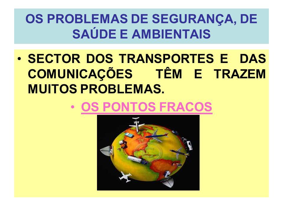 OS PROBLEMAS DE SEGURANÇA, DE SAÚDE E AMBIENTAIS SECTOR DOS TRANSPORTES E DAS COMUNICAÇÕES TÊM E TRAZEM MUITOS PROBLEMAS. OS PONTOS FRACOS