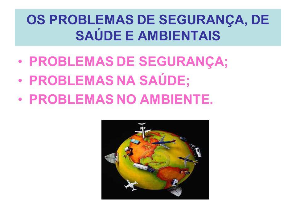 OS PROBLEMAS DE SEGURANÇA, DE SAÚDE E AMBIENTAIS PROBLEMAS DE SEGURANÇA; PROBLEMAS NA SAÚDE; PROBLEMAS NO AMBIENTE.