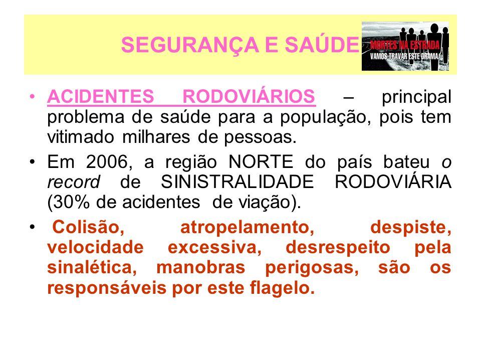 SEGURANÇA E SAÚDE ACIDENTES RODOVIÁRIOS – principal problema de saúde para a população, pois tem vitimado milhares de pessoas. Em 2006, a região NORTE