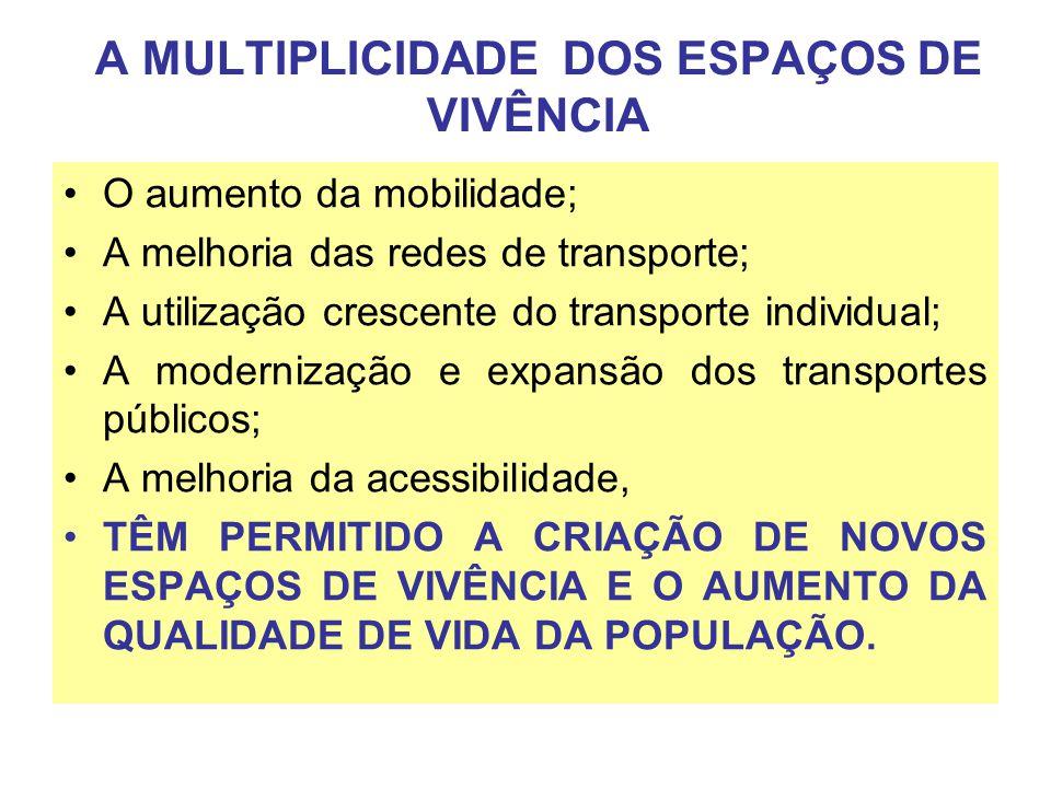 O aumento da mobilidade; A melhoria das redes de transporte; A utilização crescente do transporte individual; A modernização e expansão dos transportes públicos; A melhoria da acessibilidade, TÊM PERMITIDO A CRIAÇÃO DE NOVOS ESPAÇOS DE VIVÊNCIA E O AUMENTO DA QUALIDADE DE VIDA DA POPULAÇÃO.