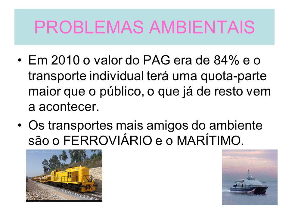 PROBLEMAS AMBIENTAIS Em 2010 o valor do PAG era de 84% e o transporte individual terá uma quota-parte maior que o público, o que já de resto vem a acontecer.