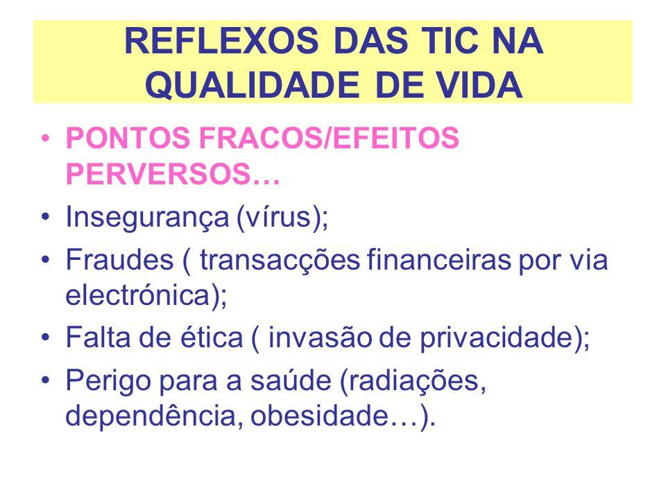 REFLEXOS DAS TIC NA QUALIDADE DE VIDA PONTOS FRACOS/EFEITOS PERVERSOS… Insegurança (vírus); Fraudes ( transacções financeiras por via electrónica); Fa