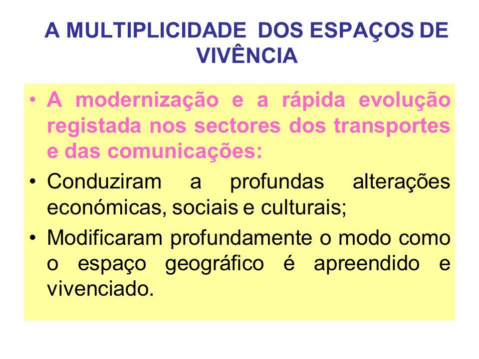 A MULTIPLICIDADE DOS ESPAÇOS DE VIVÊNCIA A modernização e a rápida evolução registada nos sectores dos transportes e das comunicações: Conduziram a pr