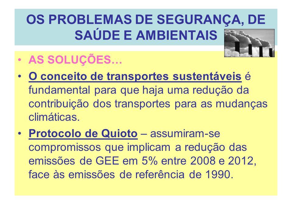 OS PROBLEMAS DE SEGURANÇA, DE SAÚDE E AMBIENTAIS AS SOLUÇÕES… O conceito de transportes sustentáveis é fundamental para que haja uma redução da contribuição dos transportes para as mudanças climáticas.
