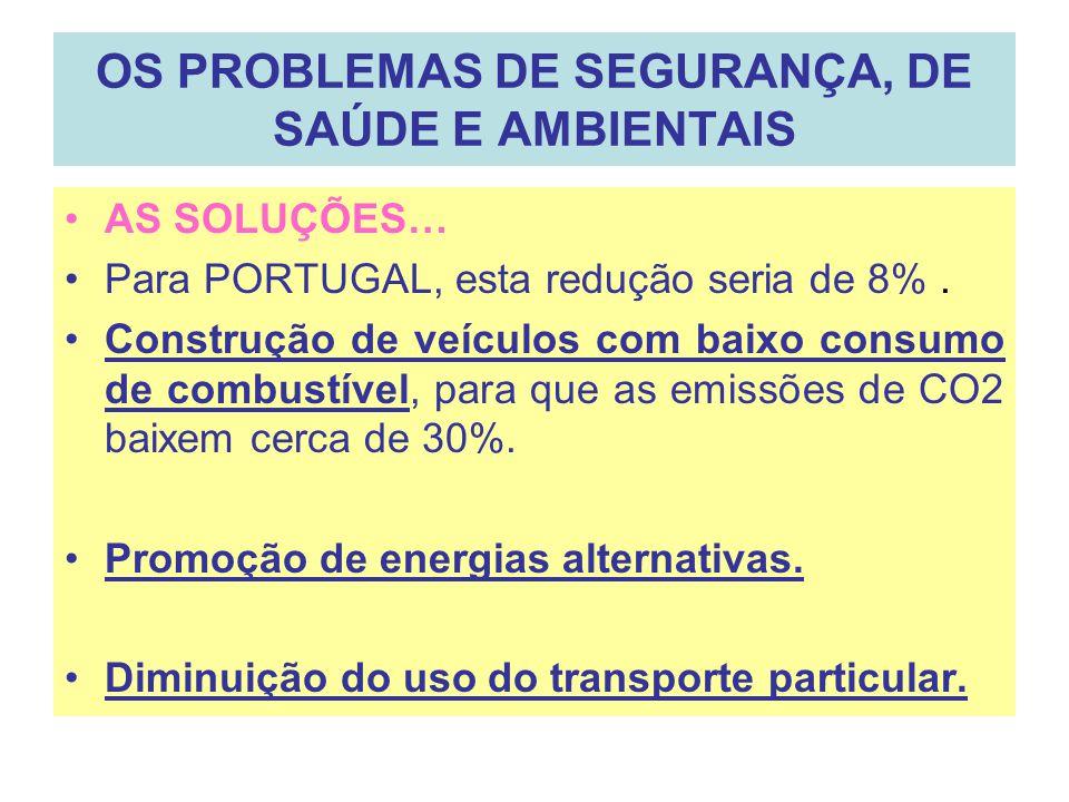 OS PROBLEMAS DE SEGURANÇA, DE SAÚDE E AMBIENTAIS AS SOLUÇÕES… Para PORTUGAL, esta redução seria de 8%. Construção de veículos com baixo consumo de com