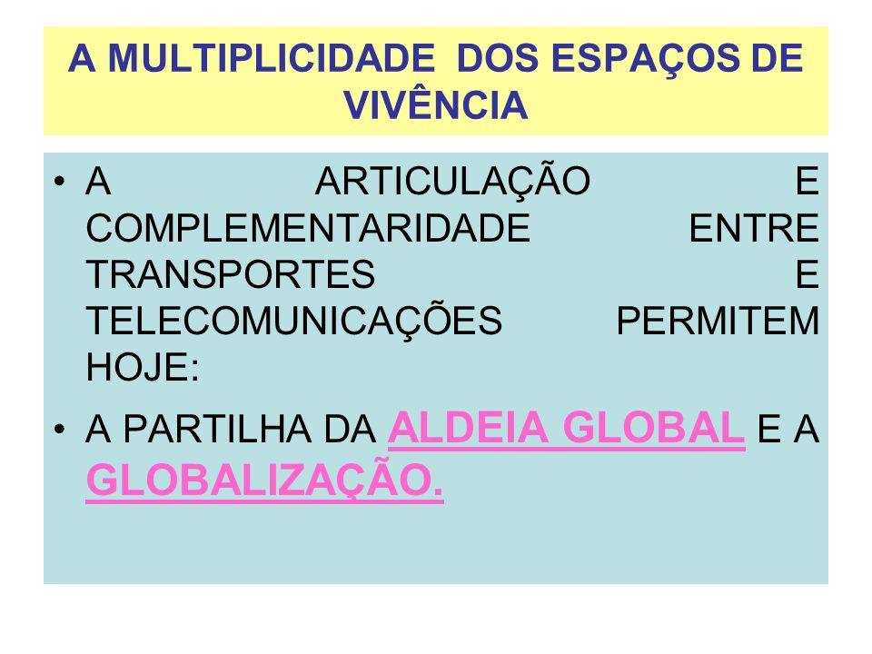 A MULTIPLICIDADE DOS ESPAÇOS DE VIVÊNCIA A ARTICULAÇÃO E COMPLEMENTARIDADE ENTRE TRANSPORTES E TELECOMUNICAÇÕES PERMITEM HOJE: A PARTILHA DA ALDEIA GLOBAL E A GLOBALIZAÇÃO.