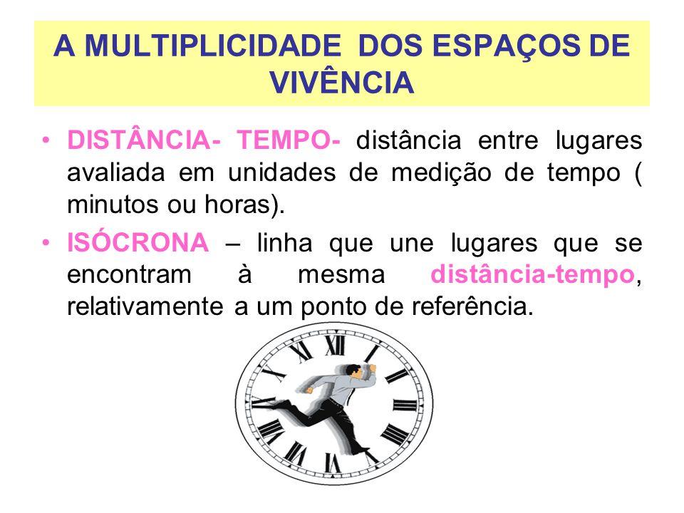 A MULTIPLICIDADE DOS ESPAÇOS DE VIVÊNCIA DISTÂNCIA- TEMPO- distância entre lugares avaliada em unidades de medição de tempo ( minutos ou horas).