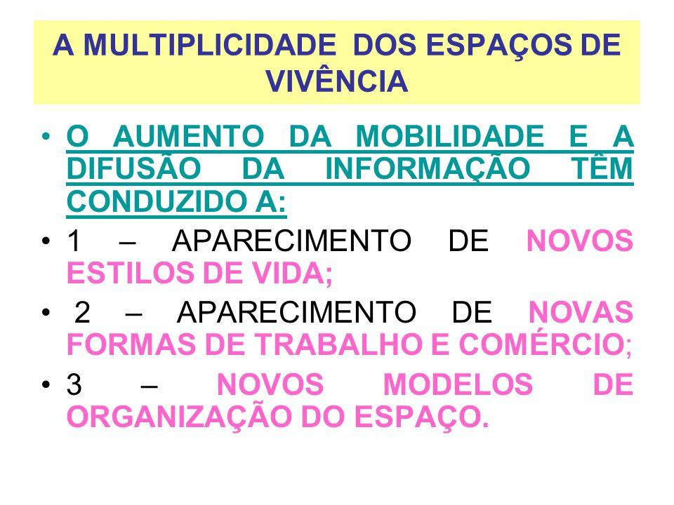 A MULTIPLICIDADE DOS ESPAÇOS DE VIVÊNCIA O AUMENTO DA MOBILIDADE E A DIFUSÃO DA INFORMAÇÃO TÊM CONDUZIDO A: 1 – APARECIMENTO DE NOVOS ESTILOS DE VIDA; 2 – APARECIMENTO DE NOVAS FORMAS DE TRABALHO E COMÉRCIO; 3 – NOVOS MODELOS DE ORGANIZAÇÃO DO ESPAÇO.