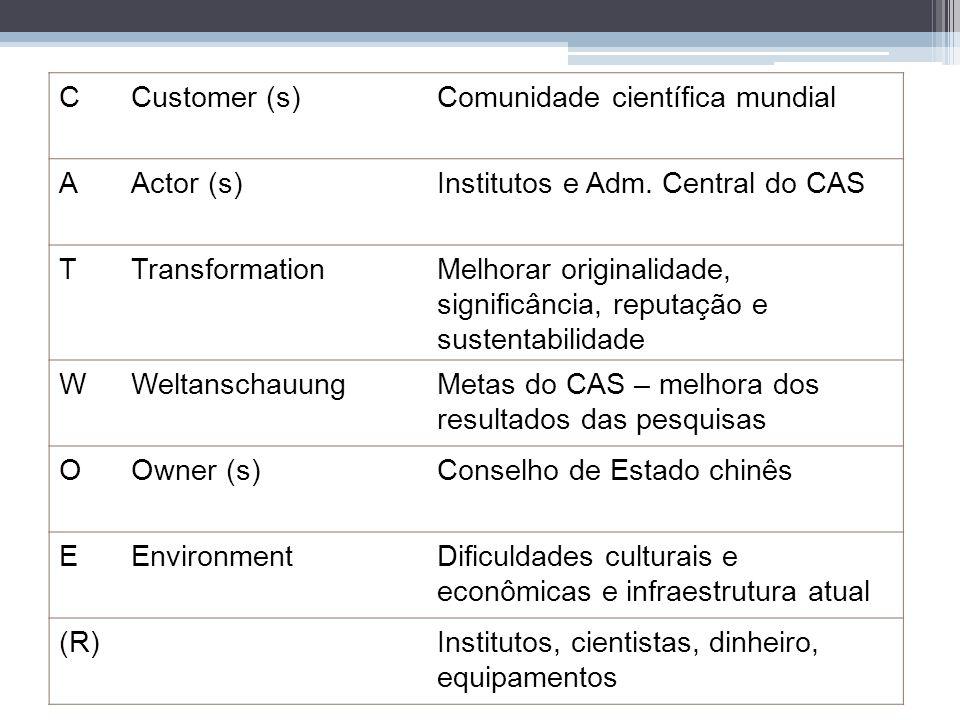 Planejamento Sistêmico Critério de controle PerguntasMedidas de desempenho EficáciaA transformação funciona? produz a saída? Quantidade / qualidade da
