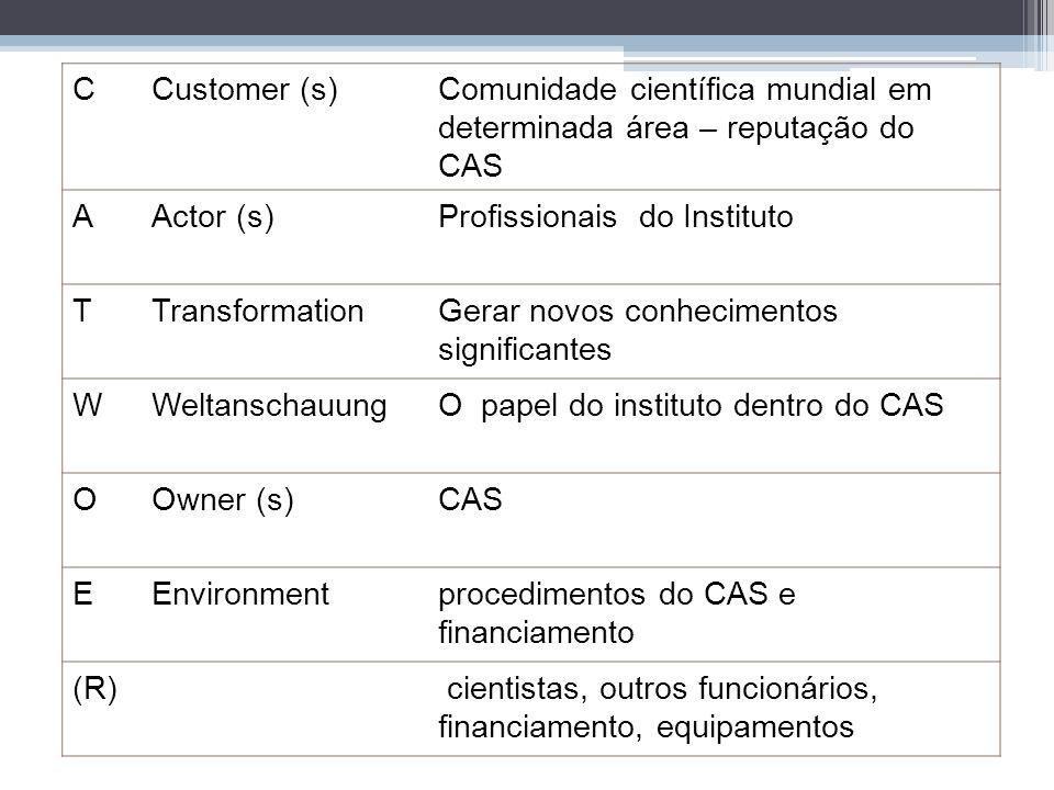 CCustomer (s)Comunidade científica mundial AActor (s)Institutos e Adm. Central do CAS TTransformationMelhorar originalidade, significância, reputação