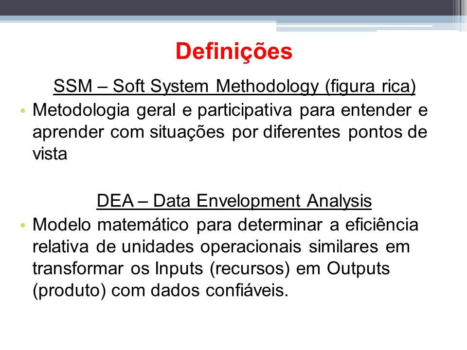 Contribuições do paper SSM é uma maneira importante de investigar e estruturar decisões e como julgar I/O para o estudo do DEA; Desenvolvimento de mod