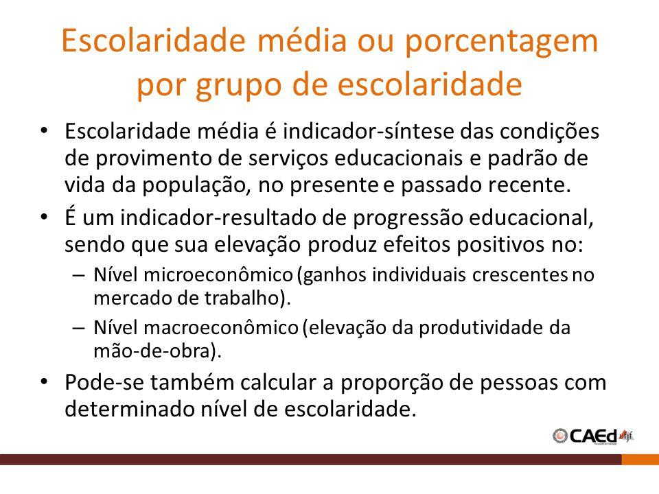 Escolaridade média ou porcentagem por grupo de escolaridade Escolaridade média é indicador-síntese das condições de provimento de serviços educacionai