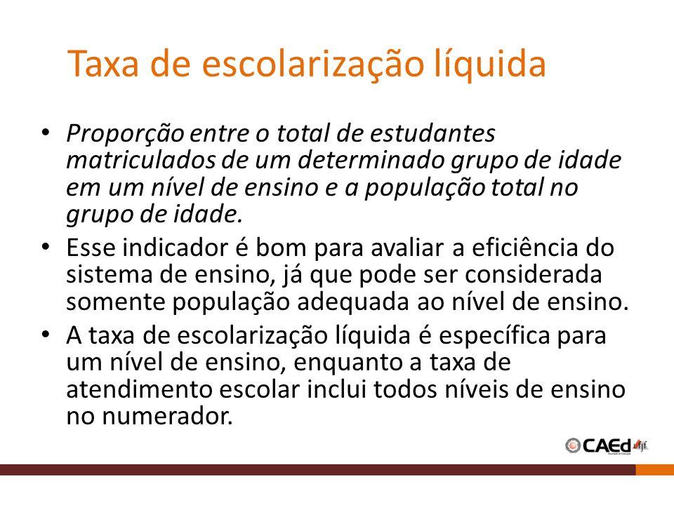 Taxa de escolarização líquida Proporção entre o total de estudantes matriculados de um determinado grupo de idade em um nível de ensino e a população