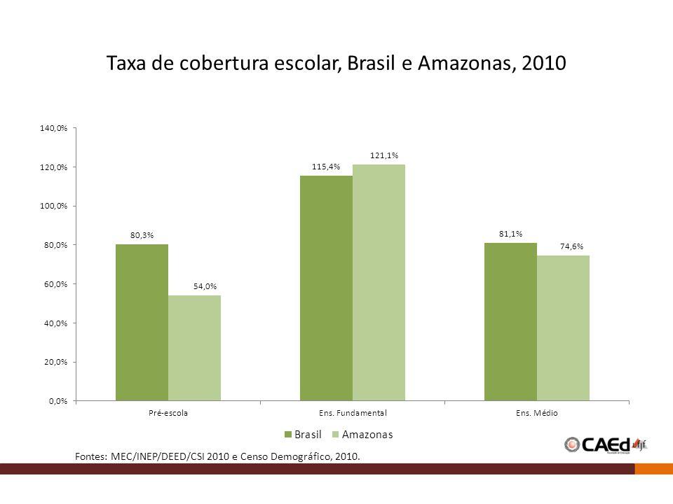 Taxa de cobertura escolar, Brasil e Amazonas, 2010 Fontes: MEC/INEP/DEED/CSI 2010 e Censo Demográfico, 2010.
