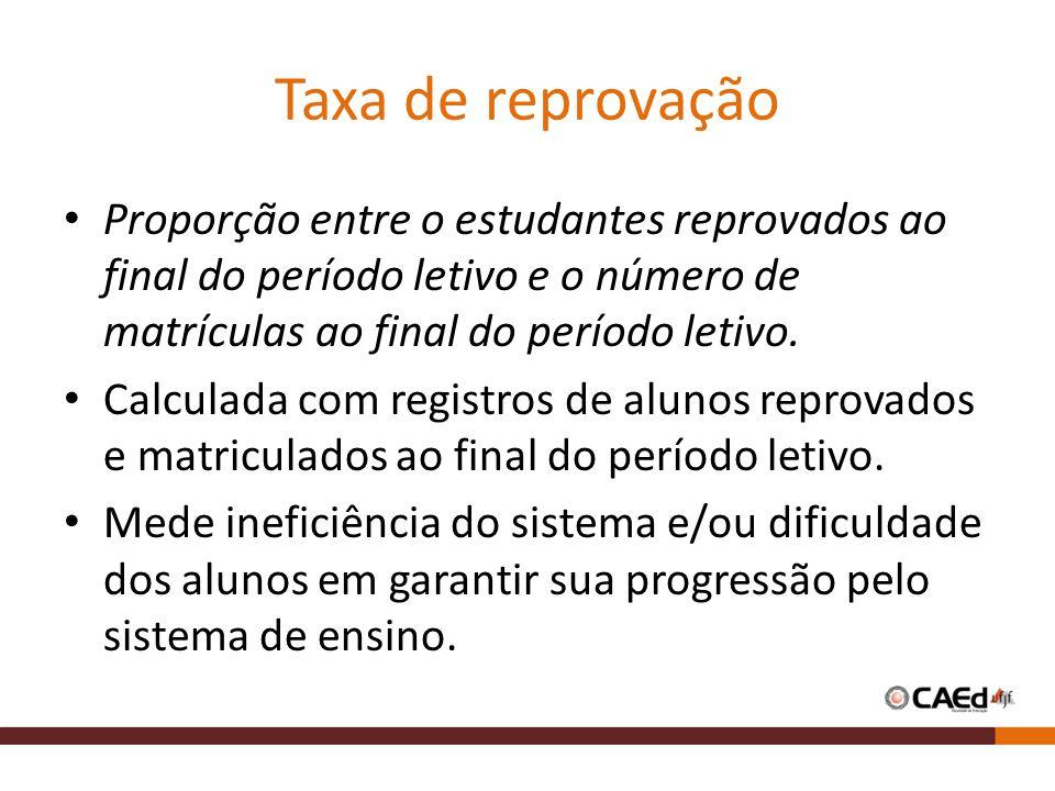 Taxa de reprovação Proporção entre o estudantes reprovados ao final do período letivo e o número de matrículas ao final do período letivo. Calculada c