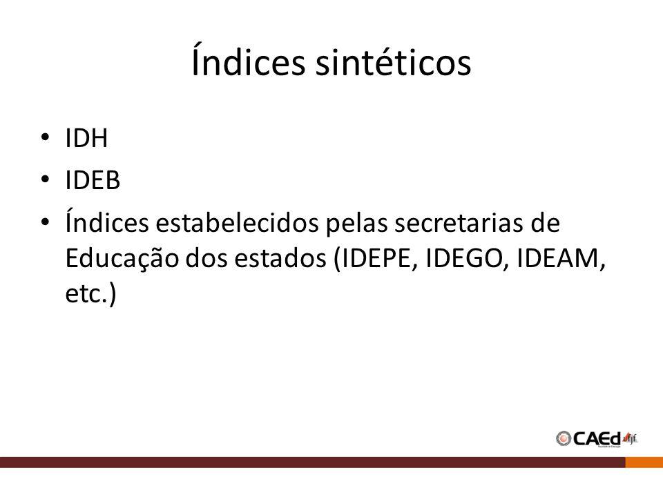 Índices sintéticos IDH IDEB Índices estabelecidos pelas secretarias de Educação dos estados (IDEPE, IDEGO, IDEAM, etc.)