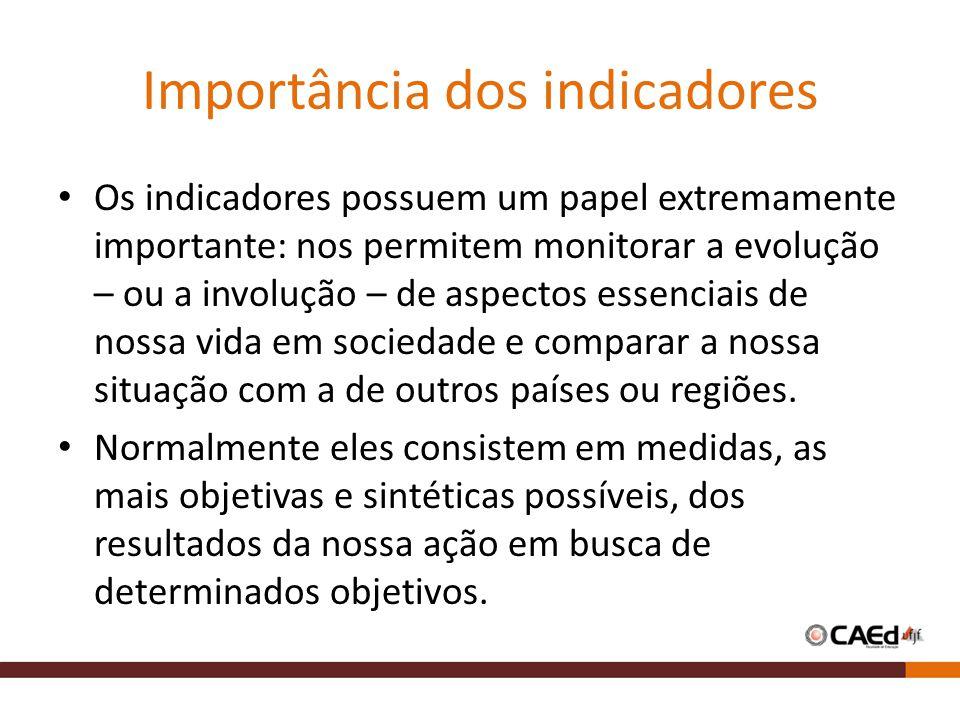 Importância dos indicadores Os indicadores possuem um papel extremamente importante: nos permitem monitorar a evolução – ou a involução – de aspectos