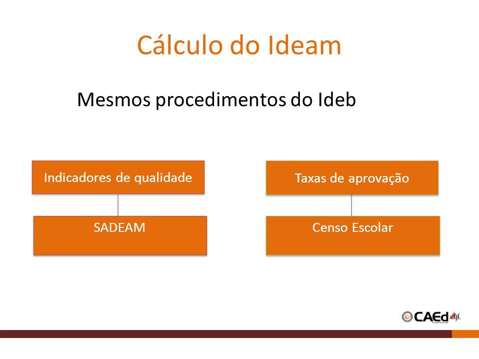 Cálculo do Ideam Mesmos procedimentos do Ideb Indicadores de qualidade SADEAM Taxas de aprovação Censo Escolar