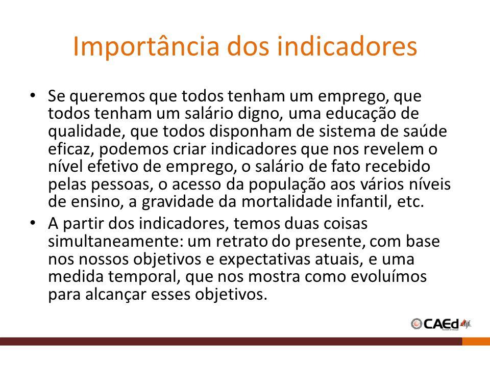 Indicadores educacionais 1.Taxa de analfabetismo 2.