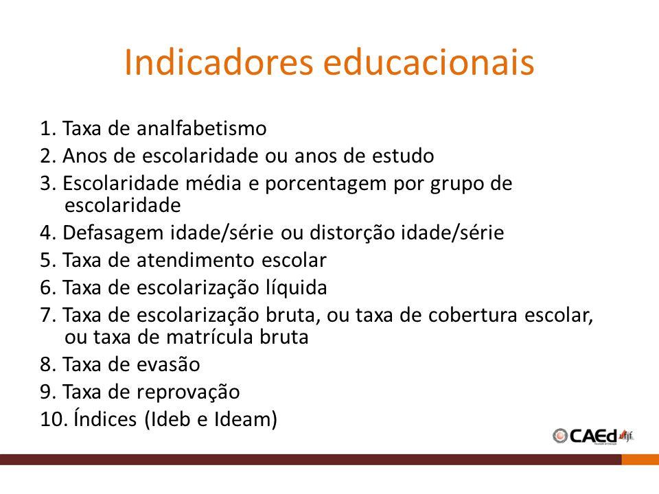 Indicadores educacionais 1. Taxa de analfabetismo 2. Anos de escolaridade ou anos de estudo 3. Escolaridade média e porcentagem por grupo de escolarid