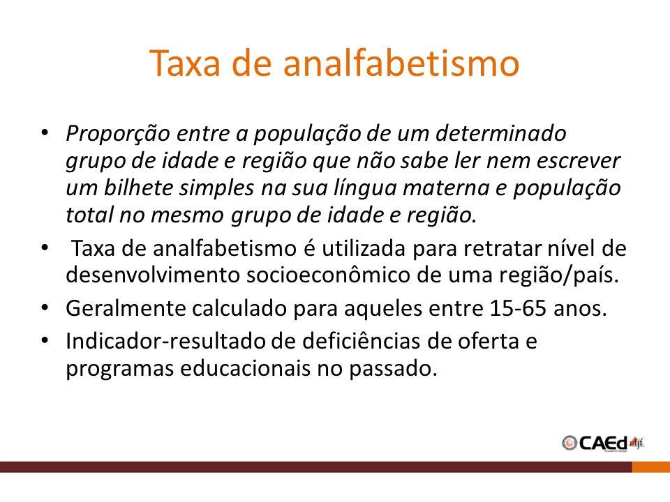 Taxa de aprovação por segmento escolar, Brasil e Amazonas, 2008 a 2011 Fontes: MEC/INEP/DEED/CSI 2008, 2009, 2010, 2011.
